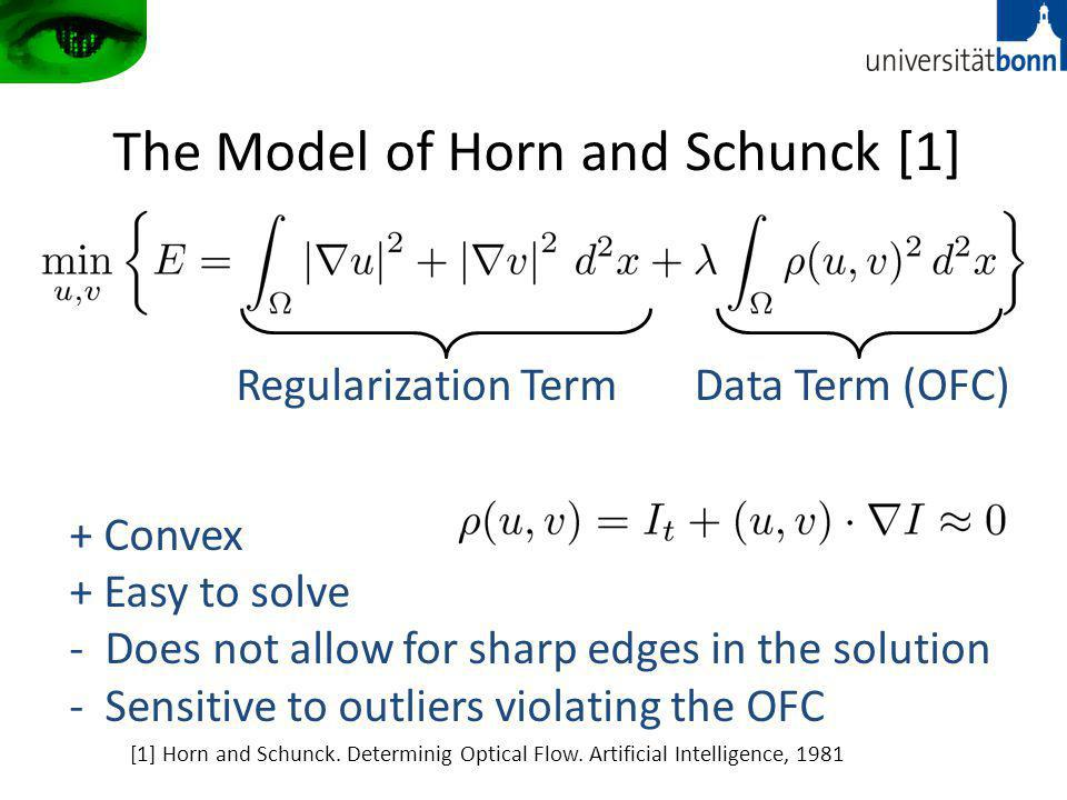 The Model of Horn and Schunck [1]